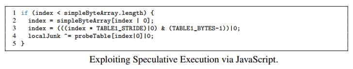 Exploitation de l'exécution spéculative via JavaScript - Spectre